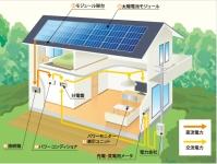 https://iishuusyoku.com/image/品質・価格面でご納得いただけるシステム構成を提案。安心の施工技術と充実のサポートで、法人・一般家庭共に好評です!