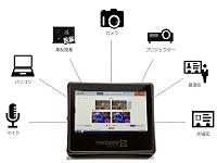 https://iishuusyoku.com/image/抜群の安定感。映像作成~公開~検索~配信まで、すべての映像を管理できる「映像統合プラットフォーム」。