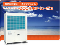 https://iishuusyoku.com/image/捨てるエネルギーを再利用!排熱を利用した給湯を実現する「ヒートポンプ」の活躍の場は無限大!