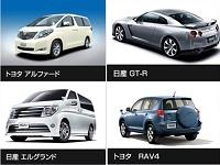 https://iishuusyoku.com/image/トヨタが世界戦略車として発表したリッターカー、ヴィッツや、和製スーパーカーとして注目を集めるNISSAN GT-RにもW社のランプとミラーが採用されています。
