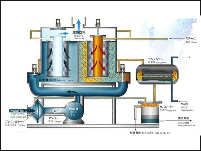 https://iishuusyoku.com/image/環境問題が叫ばれる中、工場から出る排気を清浄に変える「フィルターバグ」は、同社の事業の主軸です。