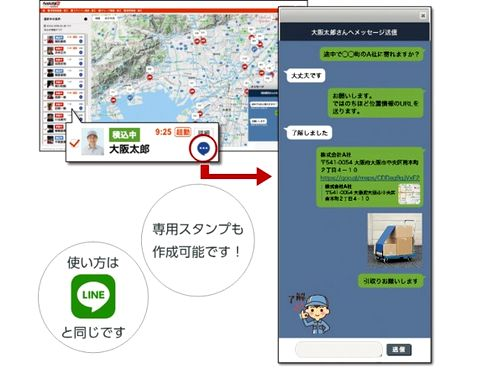 https://iishuusyoku.com/image/事故確率が上がる運転中の電話を減らすために、スマホと連携したメッセージ機能も活用できます。使い方はLINEと同じ。専用スタンプも作成可能で、個人やドライバー全員に一括送信も可能。