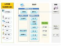 http://iishuusyoku.com/image/官公庁様向け土木工事積算システムをはじめ、警察向け、小中学校向けといった公共性の高いシステム開発を手掛けています。