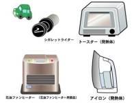 家電には欠かせない存在!電熱線・電熱帯のリーディングカンパニー!