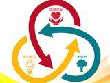 http://iishuusyoku.com/image/地球の自然環境と人間社会の調和を求め「持続可能な循環型社会の創造」を意識して事業展開を行っています。