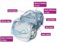 自動車製造工程におけるさまざまなシーンで活躍する、シーリング装置のトップメーカー!EV車のバッテリーカバーにもV社のシーリングシステムが活用されています。