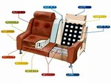 https://iishuusyoku.com/image/椅子の中身を見たことがありますか?実はこんな風に沢山の資材が使われているんです。椅子一脚を作るのに必要な部品は数10〜数100種類。それらを一括で取り扱えることが同社の強みです。