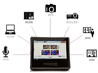 http://iishuusyoku.com/image/抜群の安定感。映像作成~公開~検索~配信まで、すべての映像を管理できる「映像統合プラットフォーム」。