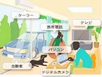 "https://iishuusyoku.com/image/同社が扱う""ねじ""は全部で4万種類。それぞれ特性の異なる製品を、お客様のニーズに合わせ提案しています。"