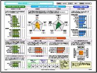 https://iishuusyoku.com/image/受検者の結果を分析してフィードバック。クライアントの組織・事業発展に貢献していきます!