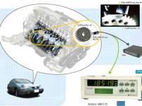 https://iishuusyoku.com/image/自動車をはじめとする機械製造産業の国際競争力向上に貢献!エンジン開発をしている研究員にとってベネフィットのある製品の開発を行っています!
