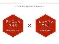 https://iishuusyoku.com/image/「技術力」×「人間力」=「技術者の市場価値」と認識し、技術力の向上はもちろん、人間力の向上につながる研修を実施しています。