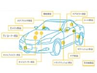 https://iishuusyoku.com/image/皆さんが知っている車種にも、実は同社の製品が使われているかもしれません!!