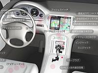 https://iishuusyoku.com/image/現在急速に伸びている、カーナビゲーション/ITS車載器分野。特にカメラに関わる分野が伸びています。