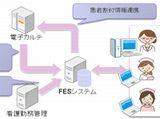 https://iishuusyoku.com/image/電子カルテや患者の個人情報など、今はほとんどがデータ管理。セキュリティへの注力も欠かせません。