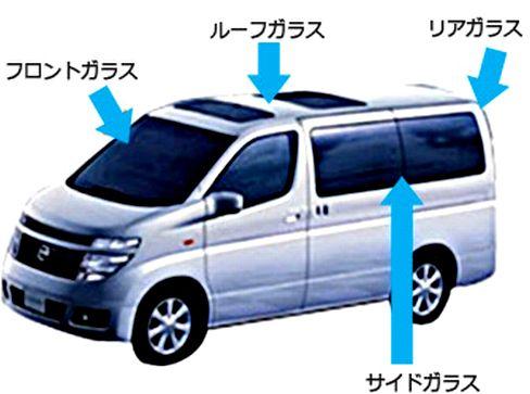 https://iishuusyoku.com/image/自動車用合わせガラス用中間膜は、世界シェアNo.1。国内はもちろん、世界においても2台に1台の車のフロントガラスに積水の製品が使われています!