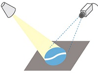 http://iishuusyoku.com/image/固体表面を光・X線・電子で刺激して、表面だけから出てくる粒子の特性を解析して化学構造を明らかにします。