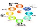 http://iishuusyoku.com/image/関わる全ての人が幸せになれるように、一貫したプロジェクト運営を行い、お客様から高い信頼をいただいております。