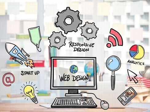〜人々が感動するWebサイトを〜 拡大市場で複数のインターネットサイトを運営し、サービス利用者数は179万人!2003年の設立以来、順調に増収増益をつづけ、高い成長率を維持しています!